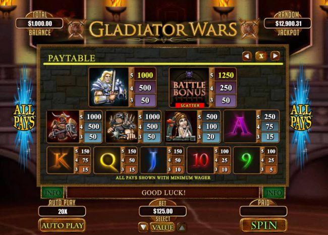 Wild Vegas featuring the Video Slots Gladiator Wars with a maximum payout of $12,500
