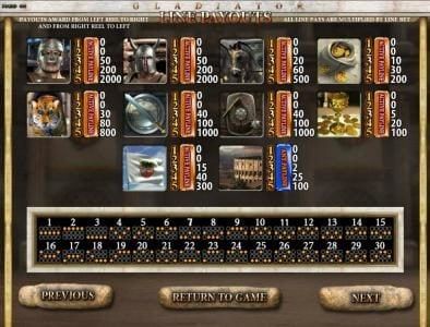 Real Bet featuring the Video Slots Gladiator with a maximum payout of $2,000