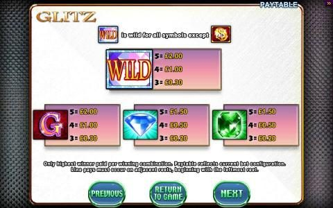 Glitz :: Slot Game Symbols Paytable - Only highest winner paid per winning combination. Paytable reflects current bet configuration. Line pays must occur on adjacent reels, beginning with the leftmost reel.