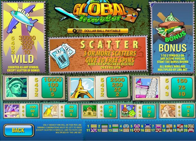 Slot game symbols paytable feature worldwide travel inspired icons.