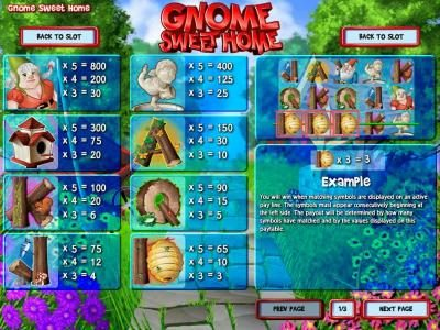 Gnome Sweet Home :: slot game symbols paytable