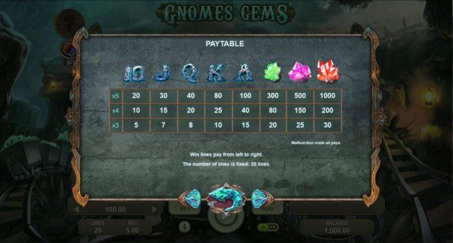 Gnomes Gems :: Paytable