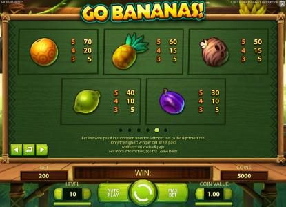 Prime Slots featuring the Video Slots Go Bananas with a maximum payout of $7,000