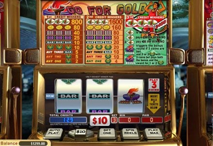 Play slots at Intertops Classic: Intertops Classic featuring the Video Slots Go for Gold with a maximum payout of $24,000