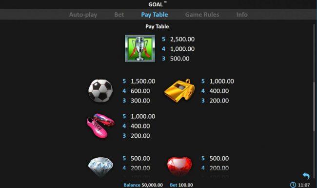 Goal! :: High value slot game symbols paytable
