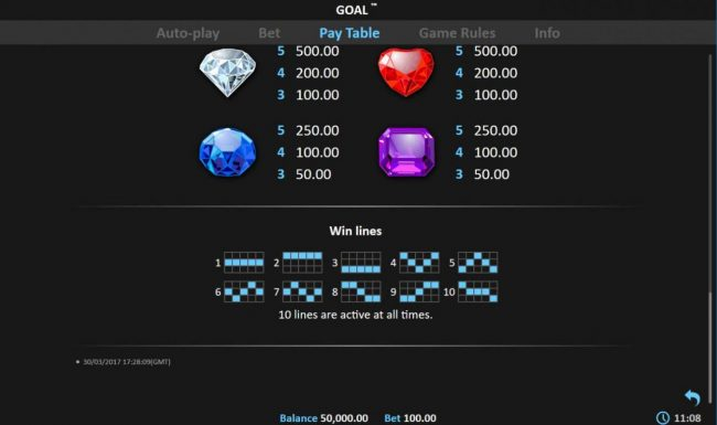 Goal! :: Low value game symbols paytable