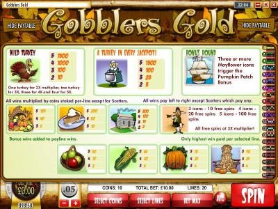 Spartan Slots featuring the Video Slots Gobbler's Gold with a maximum payout of $18,750