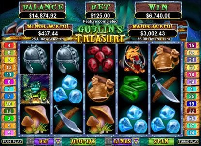 Roaring 21 featuring the Video Slots Goblin's Treasure with a maximum payout of $250,000