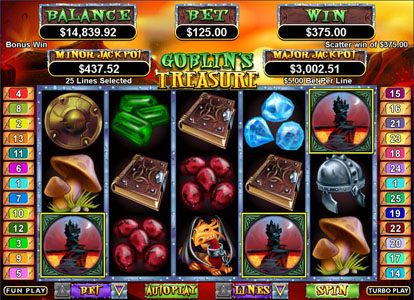 Club SA featuring the Video Slots Goblin's Treasure with a maximum payout of $250,000