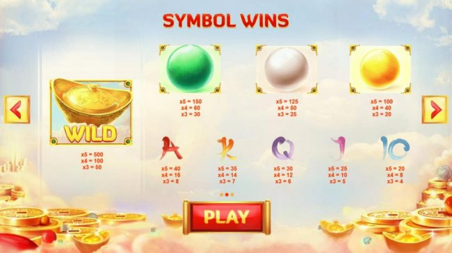 God of Wealth :: Slot game symbols paytable.