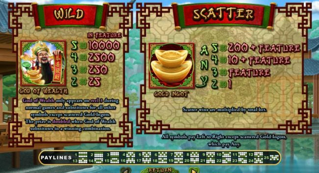 Wild symbol only appears on reel 3 during normal games and substitutes for all other symbols except scattered Gold Ingots. The prize is doubled when God of Wealth substitutes in a winning combination. A five of a kind pays 10,000x. Scatter wins are multip