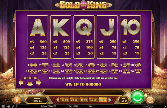 Lucky Dino featuring the Video Slots Gold King with a maximum payout of $500,000