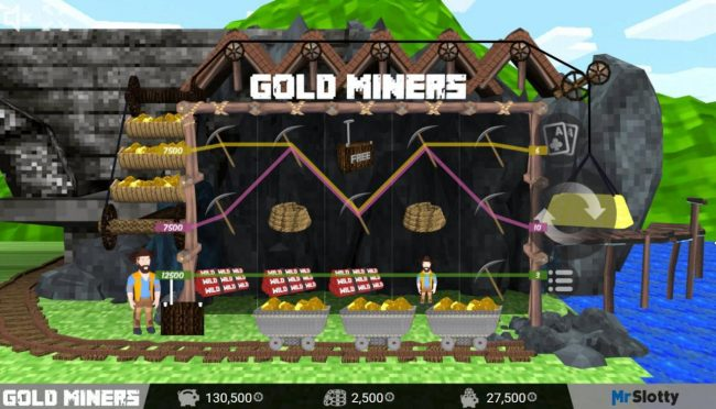 Melbet featuring the Video Slots Gold Miners with a maximum payout of $200,000