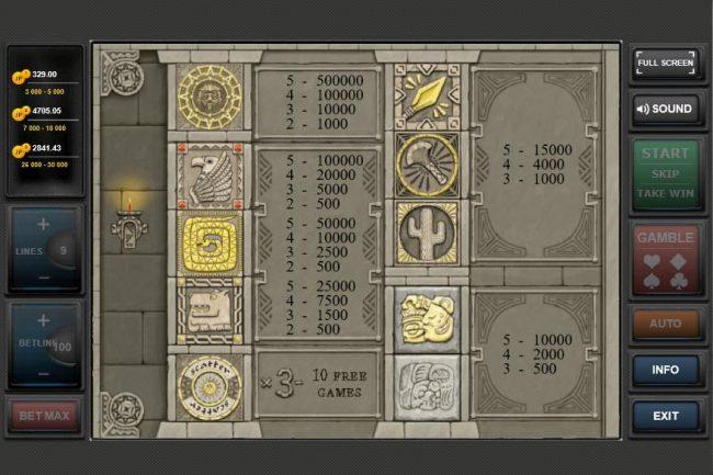 Gold of Maya :: Paytable