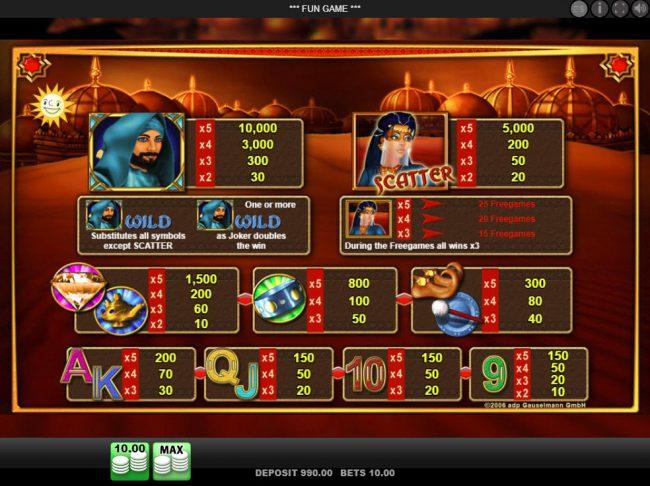 Ред кингс казино игровые аппараты б