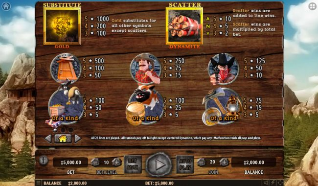 Kingbit Casino featuring the Video Slots Gold Rush with a maximum payout of $200,000
