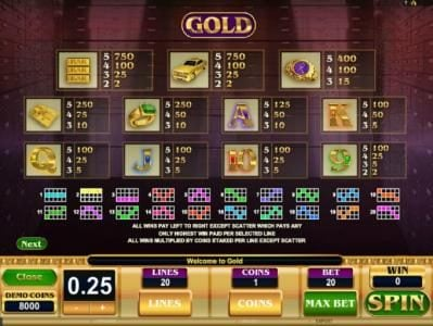 GeoBet featuring the Video Slots Gold with a maximum payout of $25,000