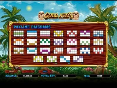 Lightbet featuring the Video Slots Gold Ahoy with a maximum payout of $50,000