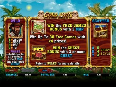 wild, scatter and free games paytables