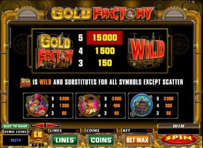 Nostalgia Casino featuring the Video Slots Gold Factory with a maximum payout of $25,000