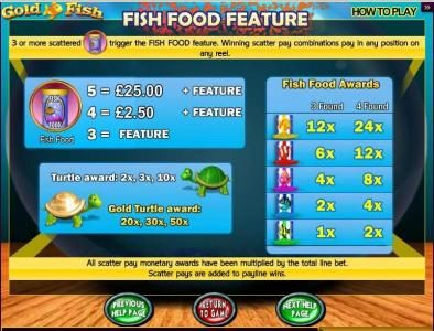 Gold Fish :: Fish Food Feature