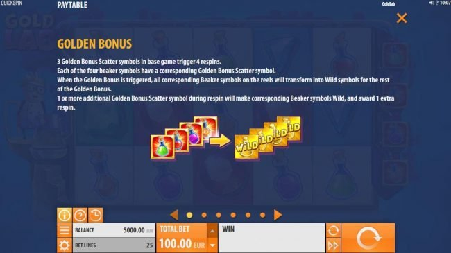 Bet At Casino featuring the Video Slots Gold Lab with a maximum payout of $4,000