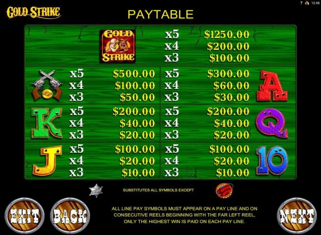 Play slots at Yukon Gold: Yukon Gold featuring the Video Slots Gold Strike with a maximum payout of $1,250