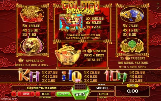 Betchan featuring the Video Slots Golden Dragon with a maximum payout of $25,000