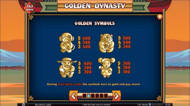 Golden Dynasty :: High value slot game symbols paytable.
