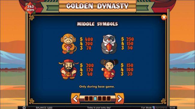 Golden Dynasty :: Medium Value Slot Game  Symbols Paytable.