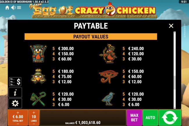 Golden Egg of Crazy Chicken :: High Value Symbols