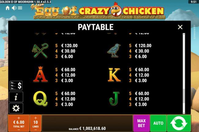 Golden Egg of Crazy Chicken :: Low Value Symbols