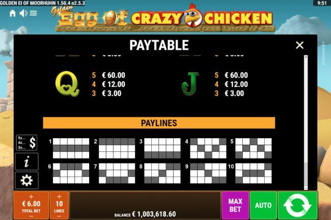 Golden Egg of Crazy Chicken :: Paylines 1-10