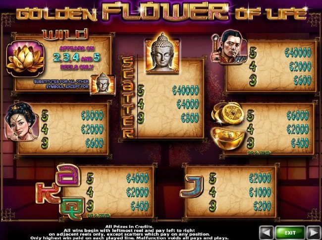 High value slot game symbols paytable featuring Asian inspired icons.
