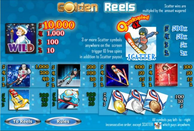 Golden Reels :: Slot game symbols paytable featuring Winter Olympics inspired icons.
