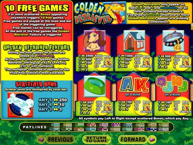 Golden Retriever :: Slot game symbols paytable featuring dog inspired icons.