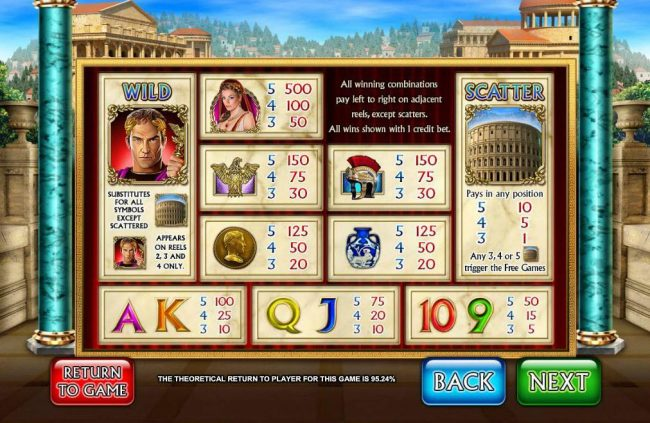 Come On featuring the Video Slots Golden Rome with a maximum payout of $5,000