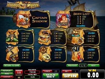 Casinoval featuring the Video Slots Golden Chest with a maximum payout of $1,875