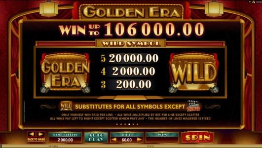 Spin Prive featuring the Video Slots Golden Era with a maximum payout of $106,000