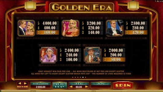 Play slots at Dreamy 7: Dreamy 7 featuring the Video Slots Golden Era with a maximum payout of $106,000