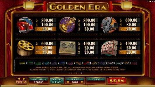 Shadowbet featuring the Video Slots Golden Era with a maximum payout of $106,000