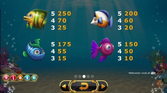Golden Fish Tank :: High value slot game symbols paytable