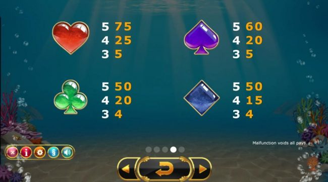 Golden Fish Tank :: Low value game symbols paytable
