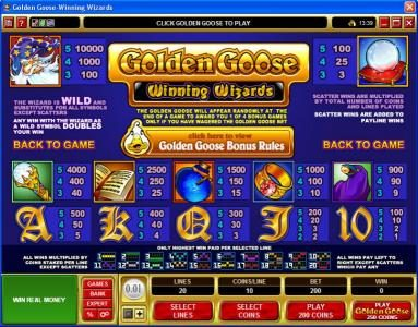 Kerching featuring the Video Slots Golden Goose - Winning Wizards with a maximum payout of $24,000