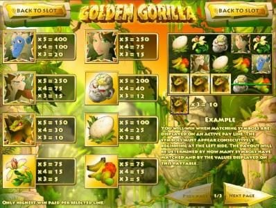 Golden Gorilla :: Low value game symbols paytable