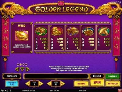 Melbet featuring the Video Slots Golden Legend with a maximum payout of $2,000,000