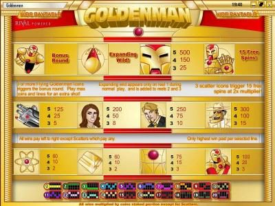 Dendera featuring the Video Slots Goldenman with a maximum payout of $1,250