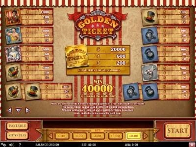 Golden Ticket :: Slot game symbols paytable. Wins are achieved with 3 or more matching symbols in a row, horizontally or vertically. A win multiplier is increased for each drop. Winning Symbols are removed and remaining symbols drop down.
