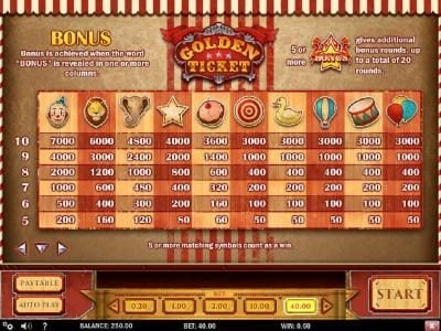 Golden Ticket :: Bonus is achieved when the word BONUS is revealed in one or more columns. 5 or more matching symbols count as a win. 5 or more BONUS symbols gives additional bonus rounds, up to a total of 20 rounds.