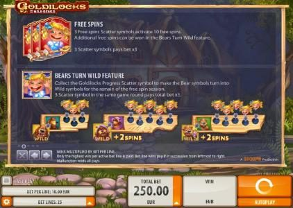 Coral featuring the Video Slots Goldilocks with a maximum payout of $40,000